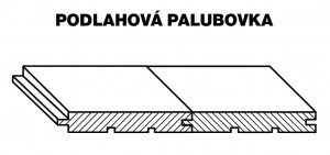 Palubky PODLAH. HH SMRK AB 4000/146/28