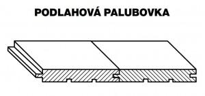 Palubky PODLAH. RT SMRK AB 4000/146/24